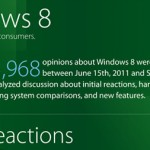 Windows-8-Tablet-Infographic-Proves-Widespread-Anticipation